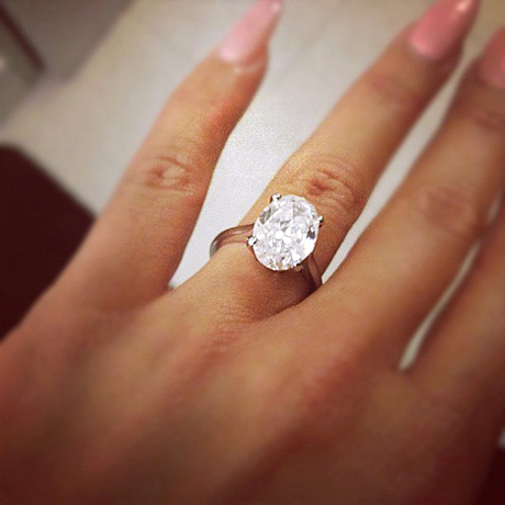Does the Size of the Ring Really Equal the Size of Your Love