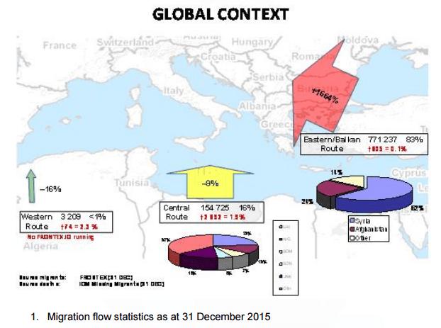 migration-2015