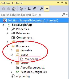 Обзр решения в Visual Studio