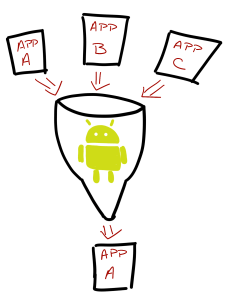 Android Intent фильтр