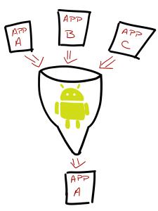 Android Intent фильтр