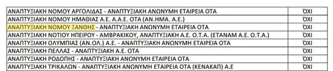 anaptyksiakh