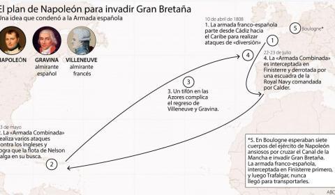 El desquiciado plan de Napoleón para invadir Gran Bretaña que desangró a la Armada española