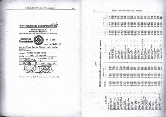 Portada del listado de nombres de 12.000 aportantes a la causa nazi desde Argentina.CENTRO SIMÓN WIESENTHAL