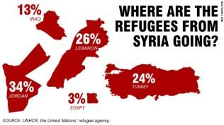 syrianrefugees (4)