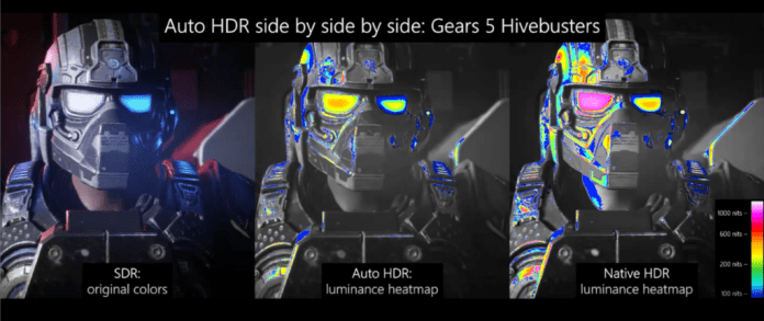 auto-hdr-heatmap-gears-hivebusters