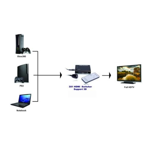 HDMISWI3X1-3