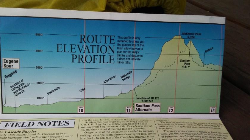 Profile of McKenzie Pass