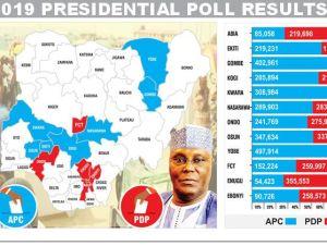 Nigerian Election Result 2019