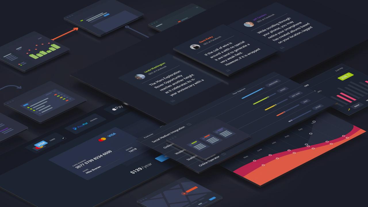 Re|source 2.0 – Инструмент UX/UI высочайшего качества для оказания веб-услуг