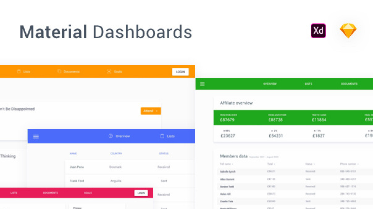 Material Design Dashboards UI Kit – 40 дашбордов воодушевлённых Material Design для XD и Sketch