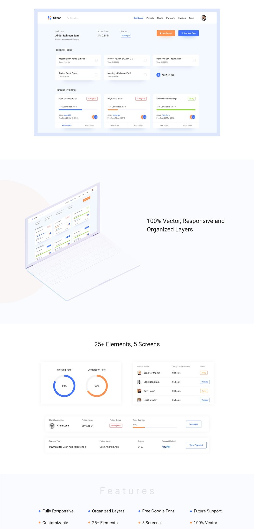 Ozone UI Kit – Комплект веб интерфейсов для управления проектами