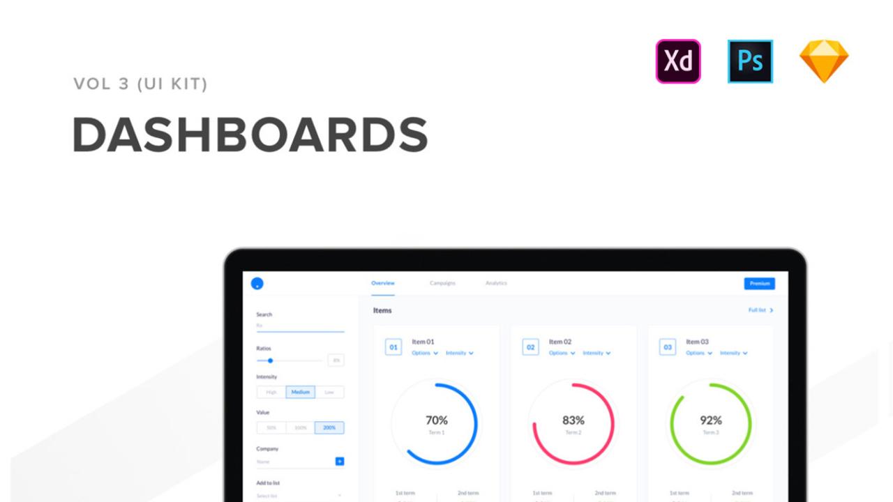Web SaaS Dashboard UI Kit – 40 экранов UI панели управления SaaS для Xd, Photoshop, Sketch