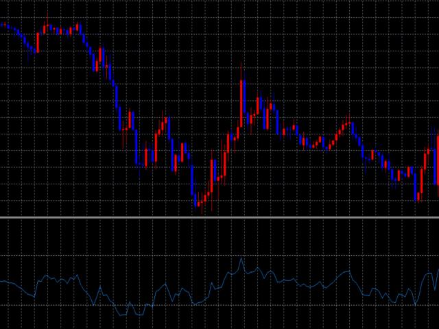 xm_Relative_Strengt_index01.png