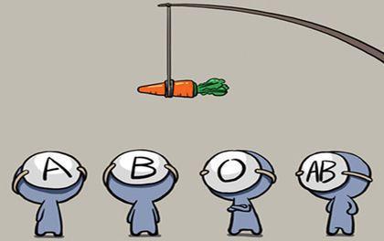 Tử vi nhóm máu - Chế độ ăn giảm cân thích hợp