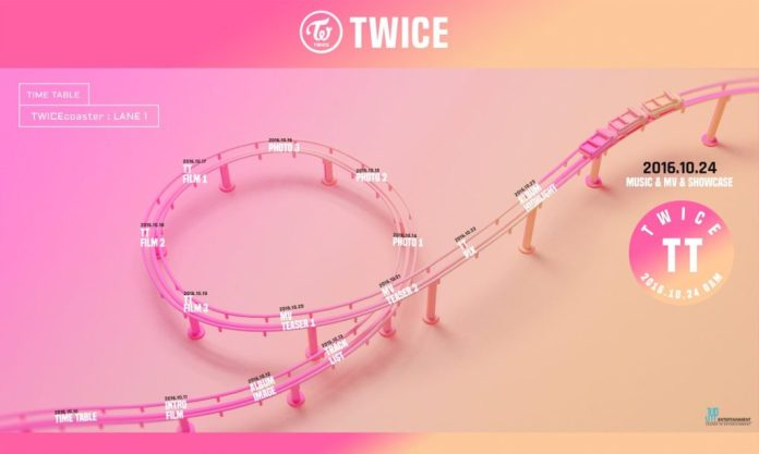 """Pic 1 - Meaning of TWICE's """"TT"""""""
