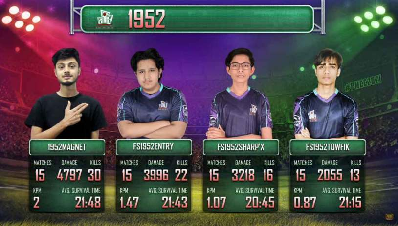 PMCC-2021 1952 players stats