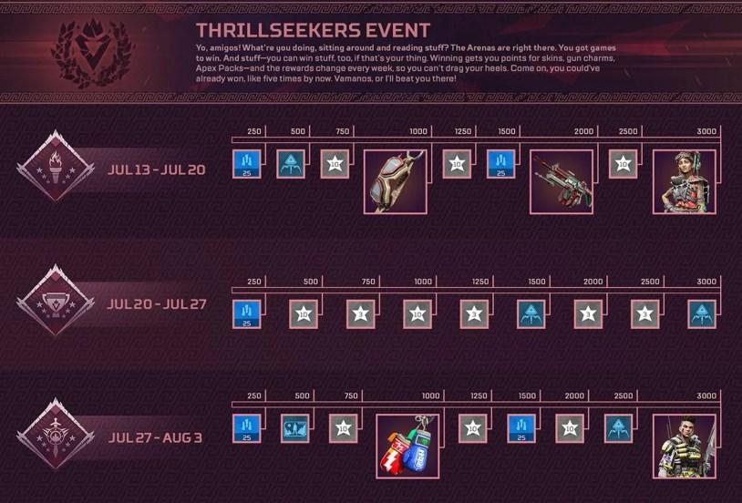 Apex Legends Thrillseekers Event