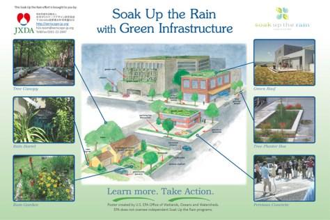 sum-2016-green-infrastructure-poster-jxda