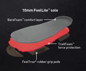 Z-Trail FeelLite sport sandal sole