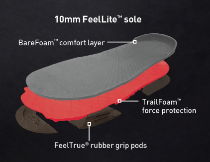 Z-Trail FeelLite sport sandal sole