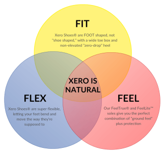 Xero Shoes Natural Movement Minimalist Footwear