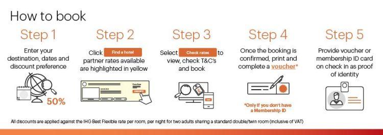 IHG-How-to-Book-Infographic-EN.jpg