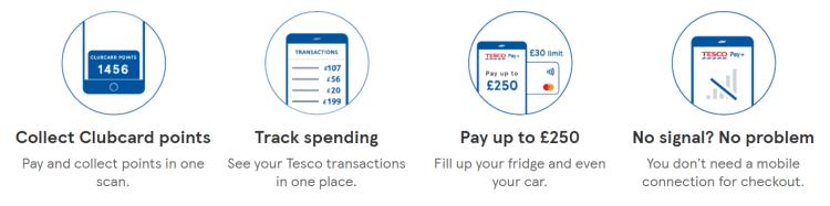Tesco Pay+ bonus cc point offer apr 18 2