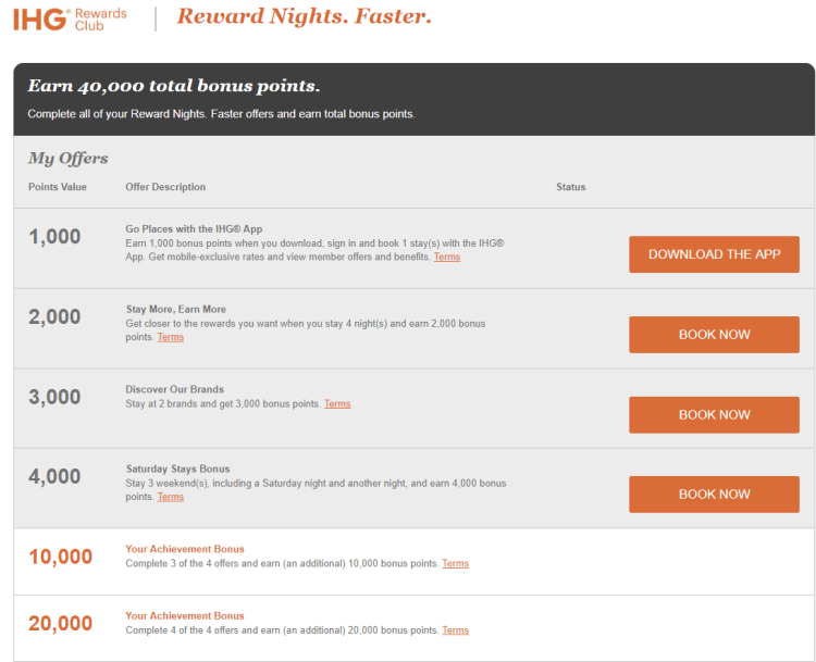 IHG Reward Nights Faster challenge