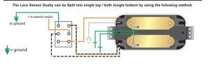 Mustang Special Pawnshop Wiring Diagram ?  OffsetGuitars