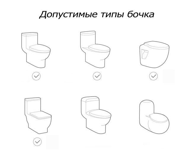 Toilet Cover SmartMi доступный тип бочка