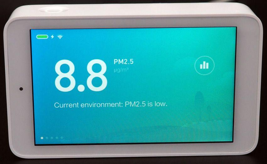 Измерение PM2.5