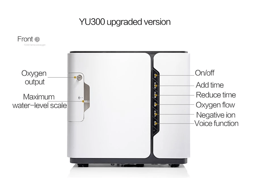 YUWELL 300 Oxygen Concentrators