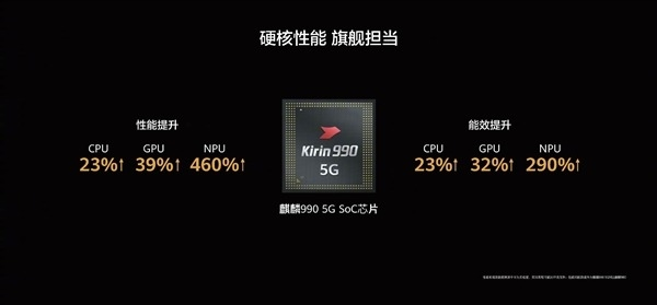 Kirin 9000 5G