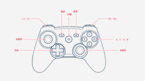 Xiaomi GamePad bluetooth