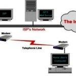 Is I-Café An Internet Service Provider?