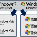 Downgrade Rights To Windows XP Until 2020