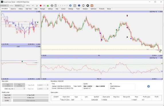 Forex Tester 4.2.0.61 Crack + Torrent Free Download [2021]!