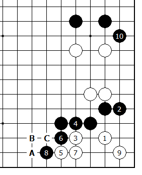 Diagram 11 - Black Not Happy