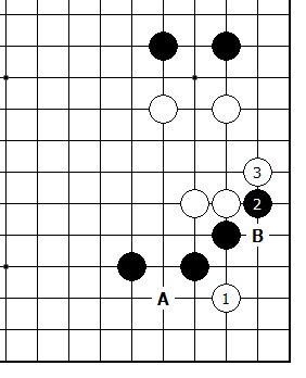 Diagram 21 - Black can Tenuki