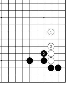 Diagram 3 - White is Unhappy