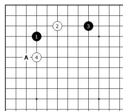 Diagram 14 - White Counterattack