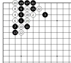 Diagram 4 - Black Disastrous