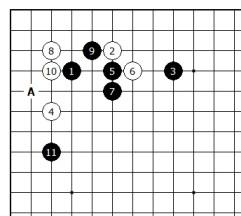 Diagram 7 - Black has Sente