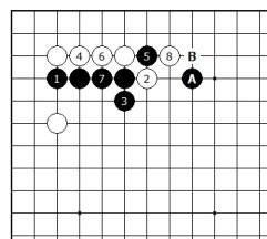 Diagram 9 - White is happy