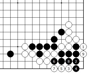 Diagram 9 - Black Alive
