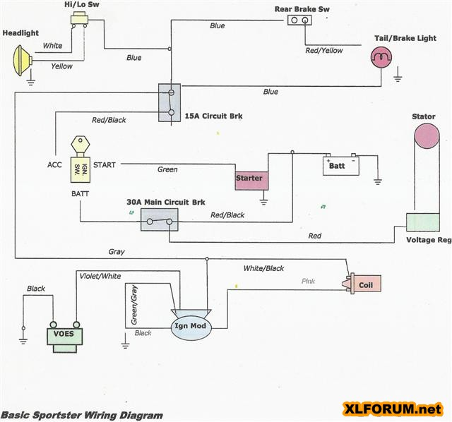 1998 harley sportster wiring diagram wiring diagram 1998 harley sportster parts image about wiring diagram