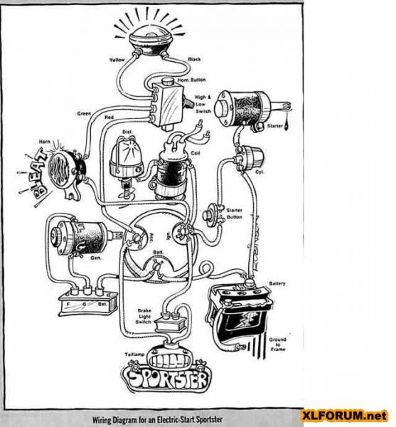 Panhead Wiring Harness Simple Guide
