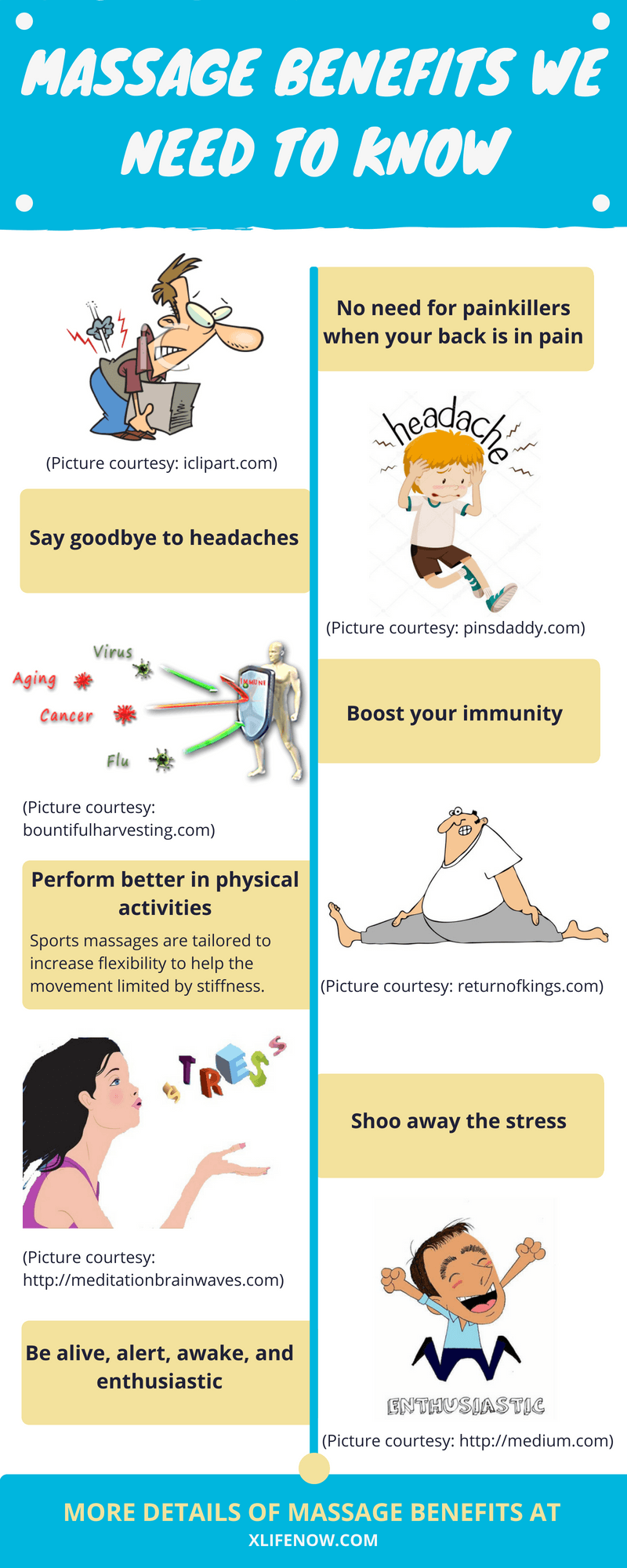 Massage Benefits We Need to Know Infographic