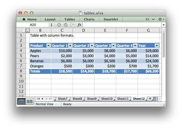 Working With Worksheet Tables